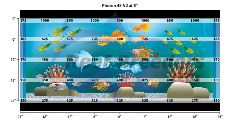 photon 48 v2 reefbreeders com
